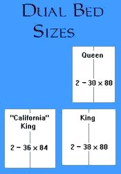 adjustablebed-sizes