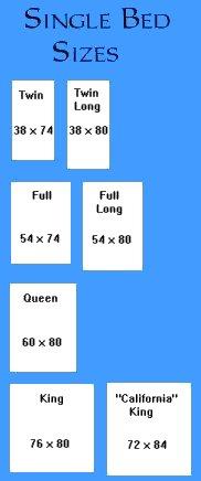 King Latex Mattresses Dual Split California Eastern Kingsize