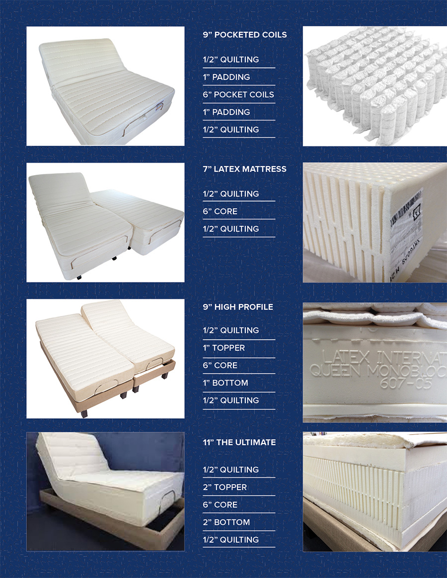 santee CA Adjustable Bed Latex Mattress Specialists