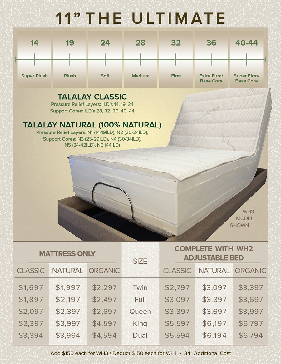adjustable bed best warranty natural mattresses - Adjustable Beds For Sale 2