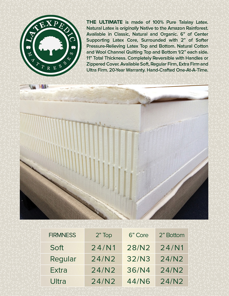 THE ULTIMATE NATURAL ORGANIC LATEX MATTRESS