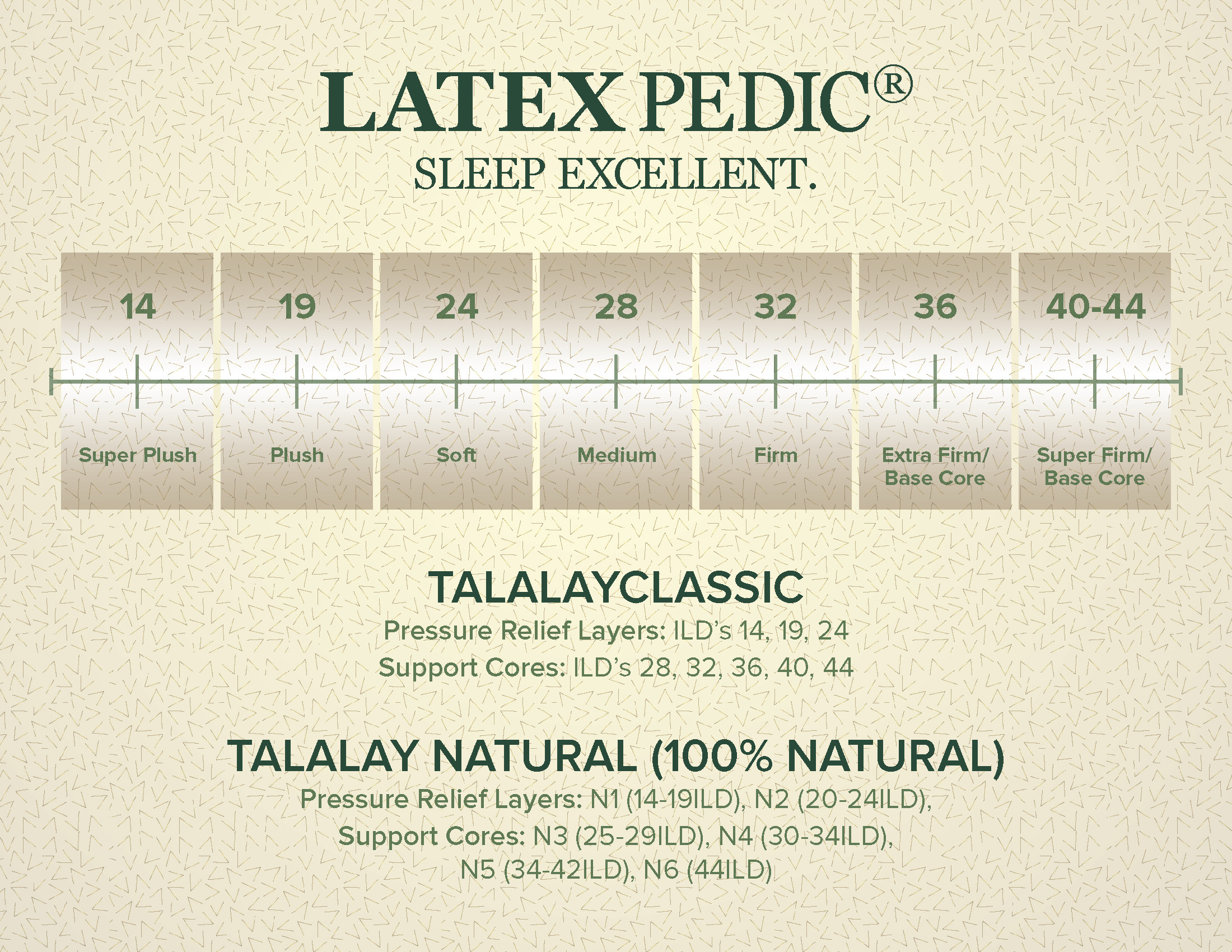 Select the mattress resistance level for your personal use, and take a  health break: Soft, Regular Firm, Extra Firm and Ultra Firm.